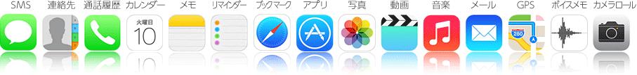 iphone_iphone_data